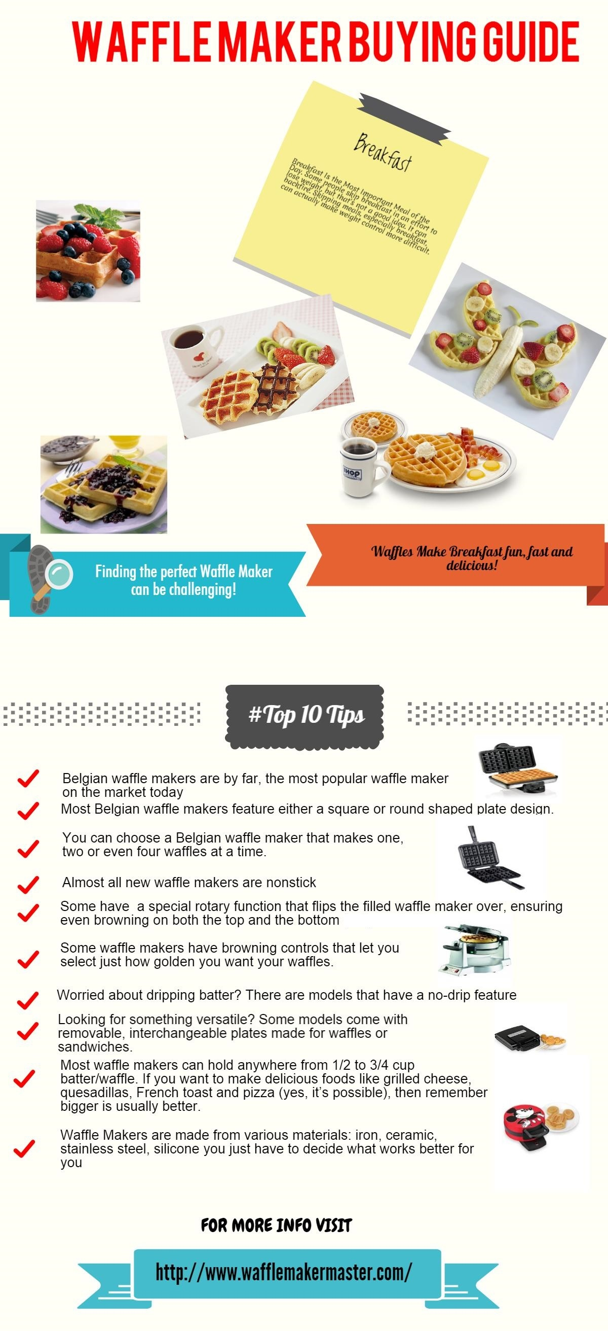 Infographic Waffle Maker Buying Guide